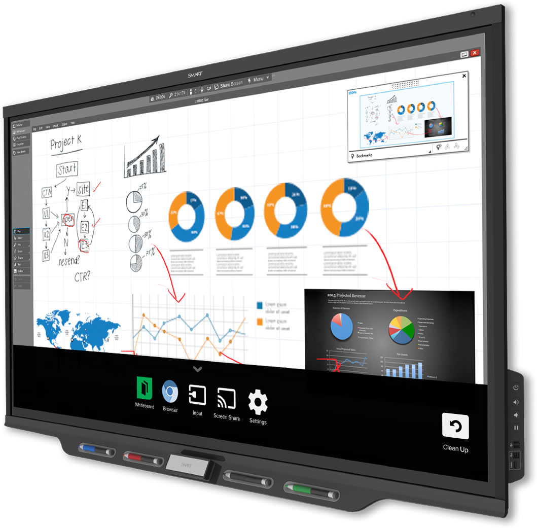 SMART Serie 7000 Pro Display